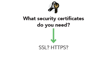 What security certificates do you need? SSL? HTTPS?
