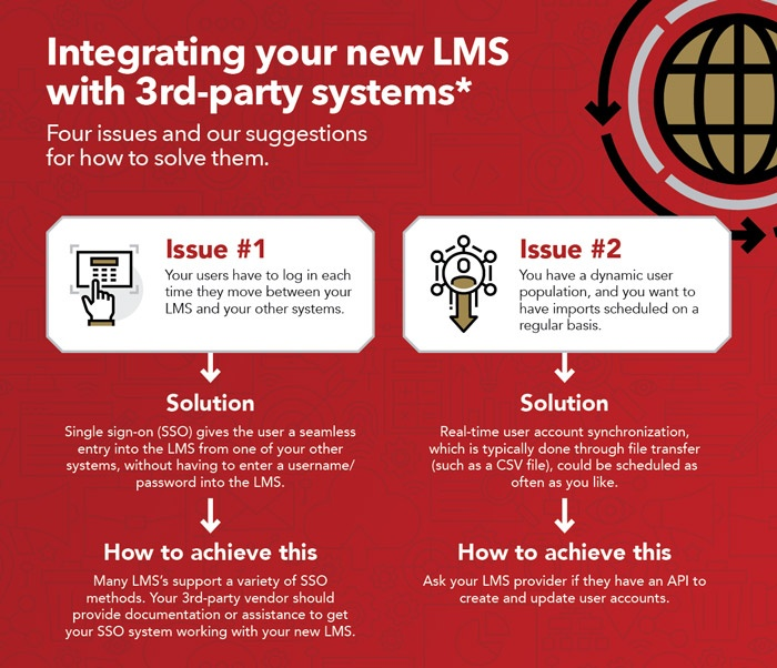Integrating your new LMS with 3rd-party systems*: Four issues and our suggestions for how to solve them. | Issue 1: Your users have to log in each time they move between your LMS and your other systems. Solution: Single sign-on (SSO) gives the user a seamless entry into the LMS from one of your other systems, without having to enter a username/password into the LMS. How to acheive this: Many LMSs support a variety of SSO methods. Your 3rd-party vendor should provide documentation or assistance to get your SSO system working with your new LMS. | Issue 2: You have a dynamic user population, and you want to have imports scheduled on a regular basis. Solution: Real-time user account synchronization, which is typically done through file transfer (such as a CSV file), could be scheduled as often as you like. How to achieve this: Ask your LMS provider if they have an API to create and update user accounts.
