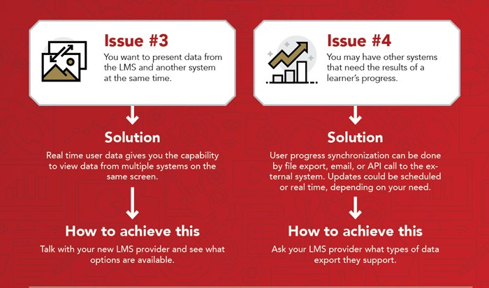 Issue 3: You want to present data from the LMS and another system at the same time. Solution: Real time user data gives you the capability to view data from multiple systems on the same screen. How to achieve this: Talk with your new LMS provider and see what options are available. | Issue 4: You may have other systems that need the results of a learner's progress. Solution: User progress synchronization can be done by file export, email, or API call to the external system. Updates could be scheduled or real time, depending on your need. How to achieve this: Ask your LMS provider what types of data export they support.